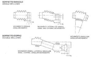 soffietto compensatore di dilatazione in metallo